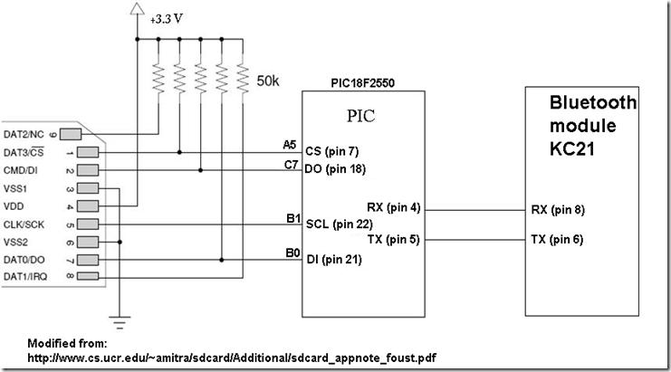 医用生体工学&電子: USING A SD CARD WITH FAT16, PIC18F2550 and